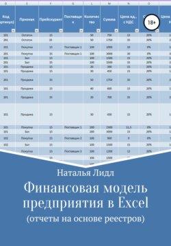Наталья Лидл - Финансовая модель предприятия в Excel