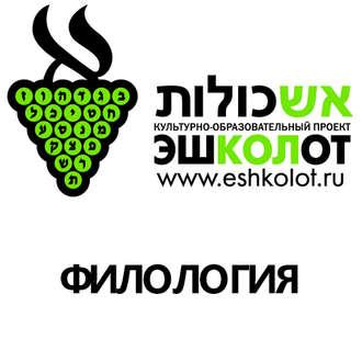 Купить Еврейские языки на карте мира
