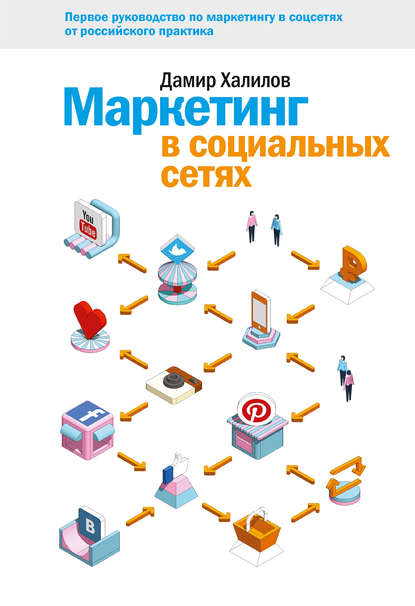 Купить Маркетинг в социальных сетях по цене 2455, смотреть фото