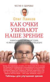 Как очки убивают наше зрение