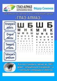 Как восстановить зрение до 100% даже «запущенным очкарикам» за 1 месяц без операций и таблеток. Система естественного восстановления зрения «ГЛАЗ-АЛМАЗ»