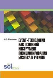 Event-технологии как основной инструмент позиционирования бизнеса в регионе