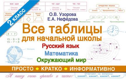 Все таблицы для начальной школы. Русский язык, математика, окружающий мир. 2-й класс