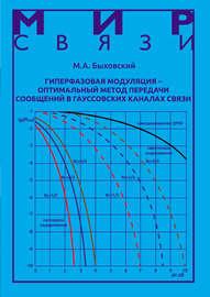 Гиперфазовая модуляция – оптимальный метод передачи сообщений в гауссовских каналах связи