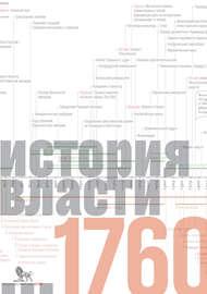 Источники социальной власти. Том 1. История власти от истоков до 1760 года н.э.
