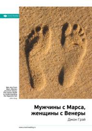 Ключевые идеи книги: Мужчины с Марса, женщины с Венеры. Джон Грэй