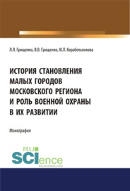 История становления малых городов московского региона и роль военной охраны в их развитии